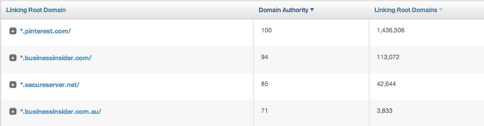 linking domains opensitexplorer