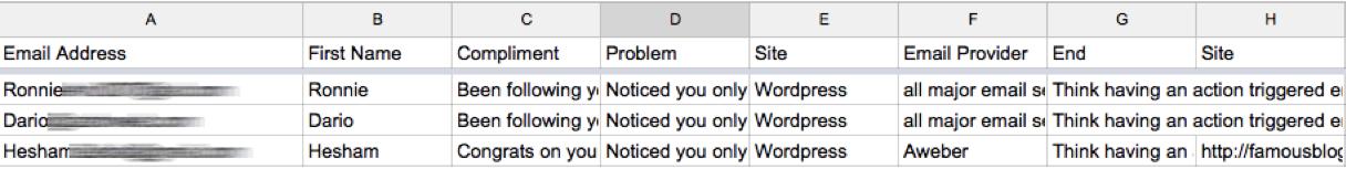 gmail-spreadsheet-mailmerge
