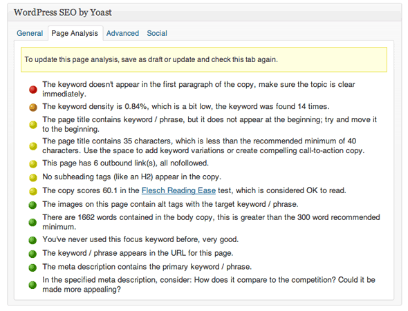 yoast suggestions to help you rank higher on Google