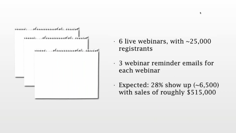 Ry Schwartz from Copy Hackers generated $500K for Amy Porterfield with webinar emails