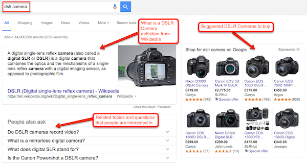 08-dslr-camera-search optimize for Google Rankbrain